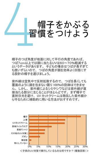 紫外線対策5か条 紫外線.com